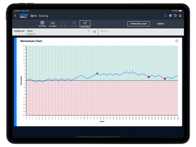 Momentum_Device_iPad3
